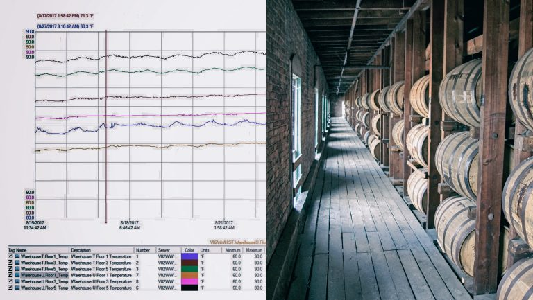 Data sheet and interior of Buffalo Trace