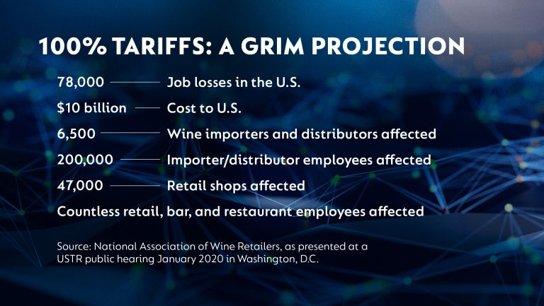 How to Stay Informed About Tariffs and How to Take Action